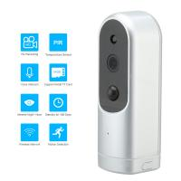 Multifunction Smart Baby Security Home Monitoring Camera 180 Degree With 1.3MP CMOS Manufactures
