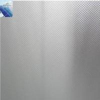 Coated PV Glass Manufactures