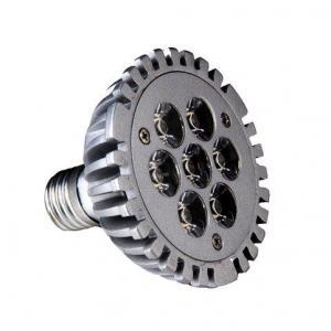 LED Spot Light Manufactures