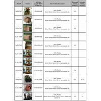 Wood plastic garden planters summary Manufactures