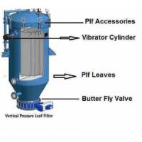 stainless steel palm oil vertical pressure leaf filter automatic design Manufactures