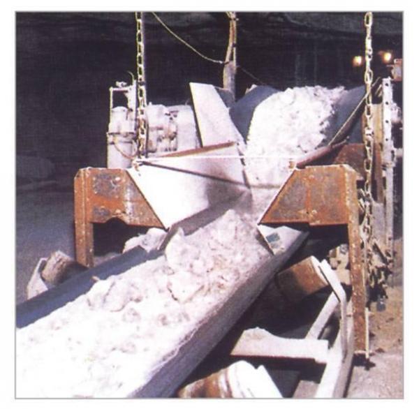 Quality Acid&alkali resistant conveyor belt for sale