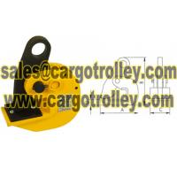 China Horizontal plate clamps applications and details on sale