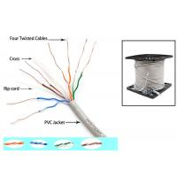 Telecommunication Cat6 UTP Cable 350MZ Ethernet 0.56mm Twisted pair with Drain Wire Manufactures
