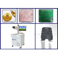 ISO CO2 Laser Marking Machines With Latest Laser Marking Technologies Manufactures