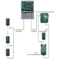 Nice3000 Elevator Integrated Controller Manufactures