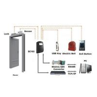 HF-SC103 Access Control Devices Manufactures