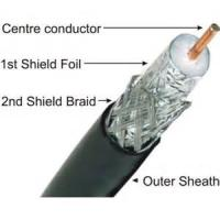 Quad Shield Flooded Burial RG6 CATV Coaxial Cable with PE Jacket for Underground Manufactures