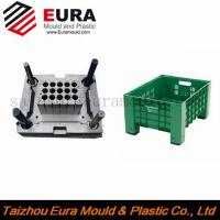 High quality and low turnover box mould and crate mould made in China mould manufacturer Manufactures