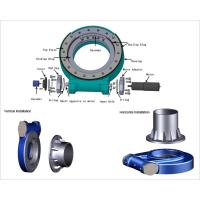china slewing drive manufacturer