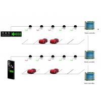 Shopping Mall Car Parking Guidance System With Multiple Display Boards Manufactures