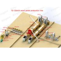 Buy cheap whole wood pellet production line from wholesalers
