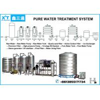 China Drinking Water Treatment System are Active Carbon Filter, Ion Exchanger Filter and 2 Stage RO System on sale