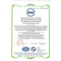 F&C Sensing Technology (Hunan) Co.,Ltd Certifications
