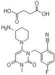 Trelagliptin succinate [1029877-94-8] Manufactures