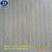 80%polyester20%cotton pocket lining fabric Manufactures