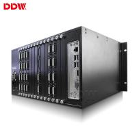 BNC Connector Video Wall Controller 3x2 1080p High Resolution Input Output Manufactures