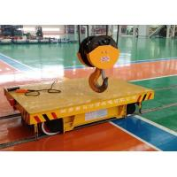 Crane rail material handling system for winding machine to support stand Manufactures
