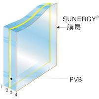 Sunergy Laminated glass Manufactures