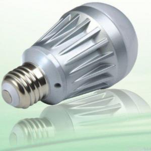 Led Bulb Light Manufactures