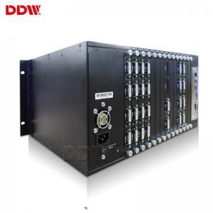 Control Room Display IP Video Wall Scaler HDMI DVI VGA AV YPbPr Input Signal Manufactures