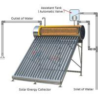Integrated Solar Water Heater With Inner Coil Manufactures