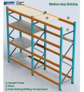 Buy cheap Medium Duty Shelving Racking Long Span Custom Height FEM RMI Certification from wholesalers