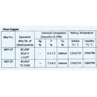 Quality Phos-Copper Brazing Alloys for sale