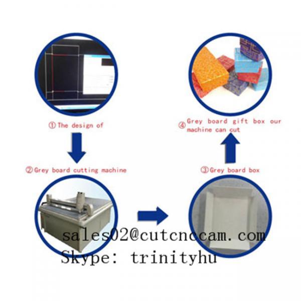 chipboard box making process