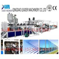 with UV coating polycarbonate pc solid/embossed acrylic sheet processing machinery Manufactures