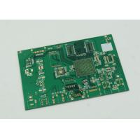 Controller Unit Multilayer PCB OEM Quick Turn Prototype With BGA / IC Manufactures