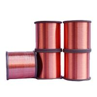 Tinned CCS wire Manufactures