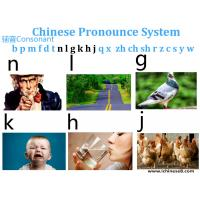 Professional Chinese Language Lessons Online , 6 Consonant Pinyin Part2 Manufactures
