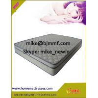 Mattress & Boxspring on Sale Manufactures