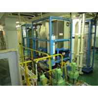 Marine RO  Desalination and Water treatment Manufactures
