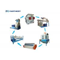 Floating Fish Feed Production Line Turn Key Poultry Projects Cattle Feed Plant Manufactures