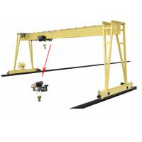 China High efficiency double girder gantry crane with trolley used in factory on sale