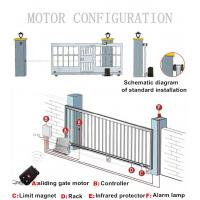 Pure copper motor remote control electric translation door for Electric motor for sliding gate