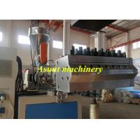 600-1000mm Width Pvc Sheet Production Line Machine Precision Gear Motor Manufactures