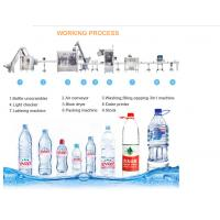 mineral water production line Buy Mineral And Pure Water Production Line