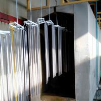 Professional Electrostatic Powder Coating Systems For Aluminum Profile Manufactures