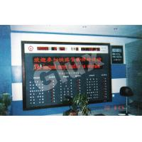 Full Color Indoor High Definition LED Scrolling Message Board Manufactures