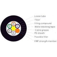 Optic Fiber Cable Manufactures