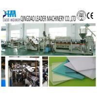 2100mm width PMMA acrylic sheet production line Manufactures