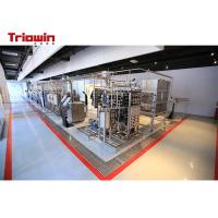 Pilot Production Plant Food Biological Processing Technology Research And Development Manufactures