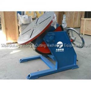 Welding positioner Manufactures