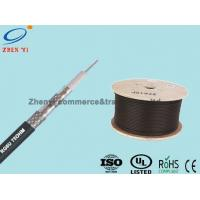 RG6 Coaxial Cable Manufactures