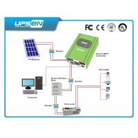 12/24V/36/48V MPPT Solar Charge Controller for Solar Lighting System Manufactures
