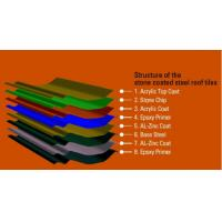 Sand Stone Coated Sheet Metal Roll Forming Machines , Steel Roof Tile Production Line Manufactures