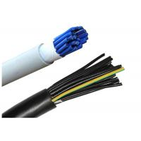 Low Smoke Zero Halogen XLPE Sheathed Polyolefin Control Cable Manufactures